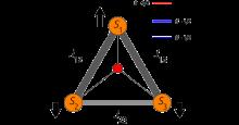 Dynamic spin Hamiltonian